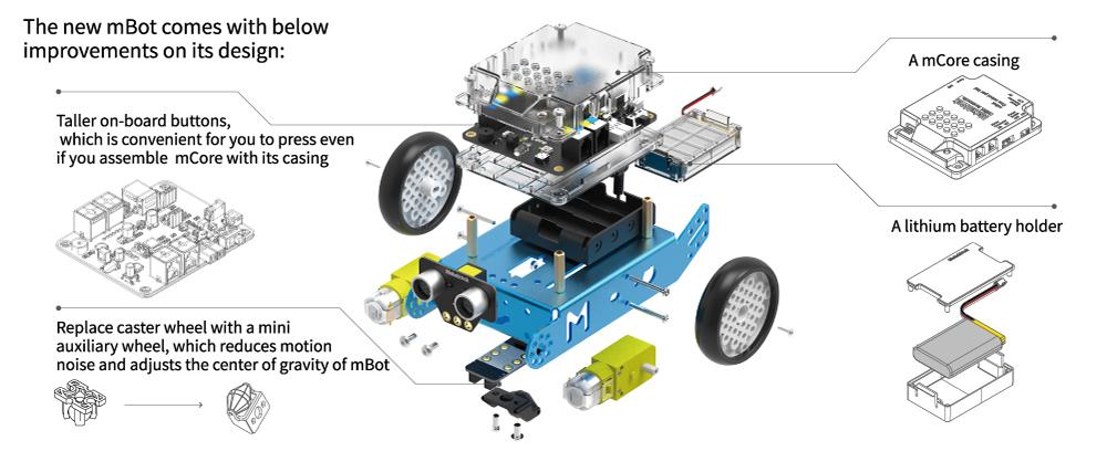 GitHub - Makeblock-official/Mecanum-Wheel-Robot
